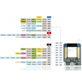 ESP32 MiniKit платка с WiFi и Bluetooth комуникация